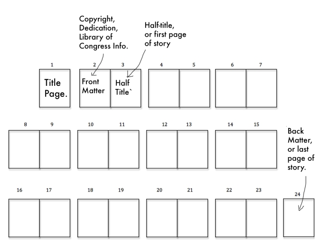 24-page-layout.jpg